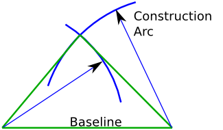 Traditional triangle.png