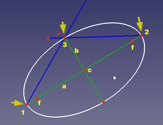 Ellipse 3Point.png