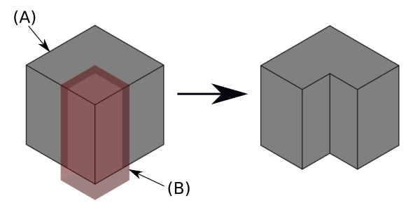 PartDesign SubtractiveBox example.png