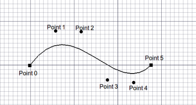 Draft BezCurve Example.png
